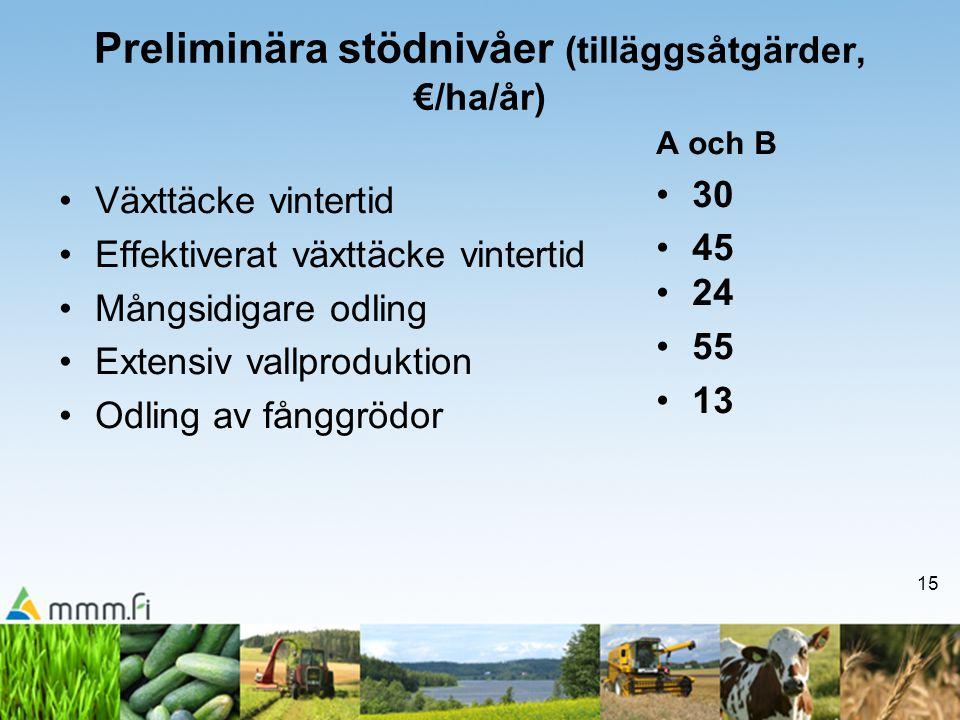 15 Preliminära stödnivåer (tilläggsåtgärder, €/ha/år) •Växttäcke vintertid •Effektiverat växttäcke vintertid •Mångsidigare odling •Extensiv vallproduk