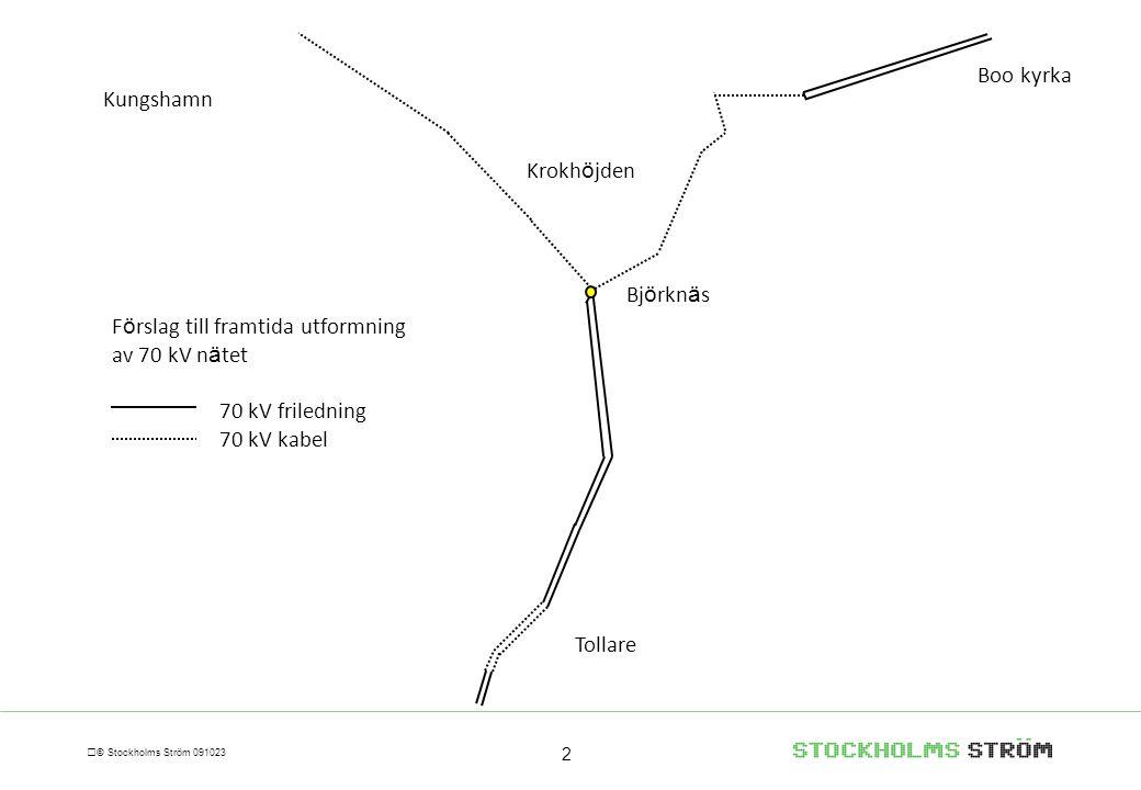 © Stockholms Ström 091023 2 Kungshamn Krokh ö jden Bj ö rkn ä s Tollare Boo kyrka F ö rslag till framtida utformning av 70 kV n ä tet 70 kV friledning 70 kV kabel