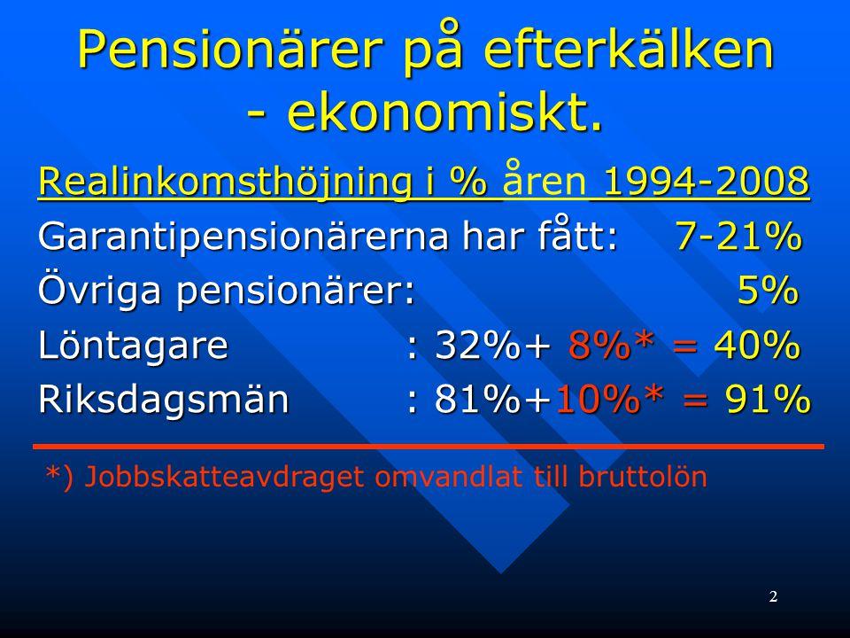 2 Pensionärer på efterkälken - ekonomiskt. Realinkomsthöjning i % 1994-2008 Realinkomsthöjning i % åren 1994-2008 Garantipensionärerna har fått: 7-21%