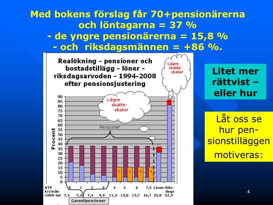 4 Med bokens förslag får 70+pensionärerna och löntagarna = 37 % - de yngre pensionärerna = 15,8 % - och riksdagsmännen = +86 %. Litet mer rättvist – e