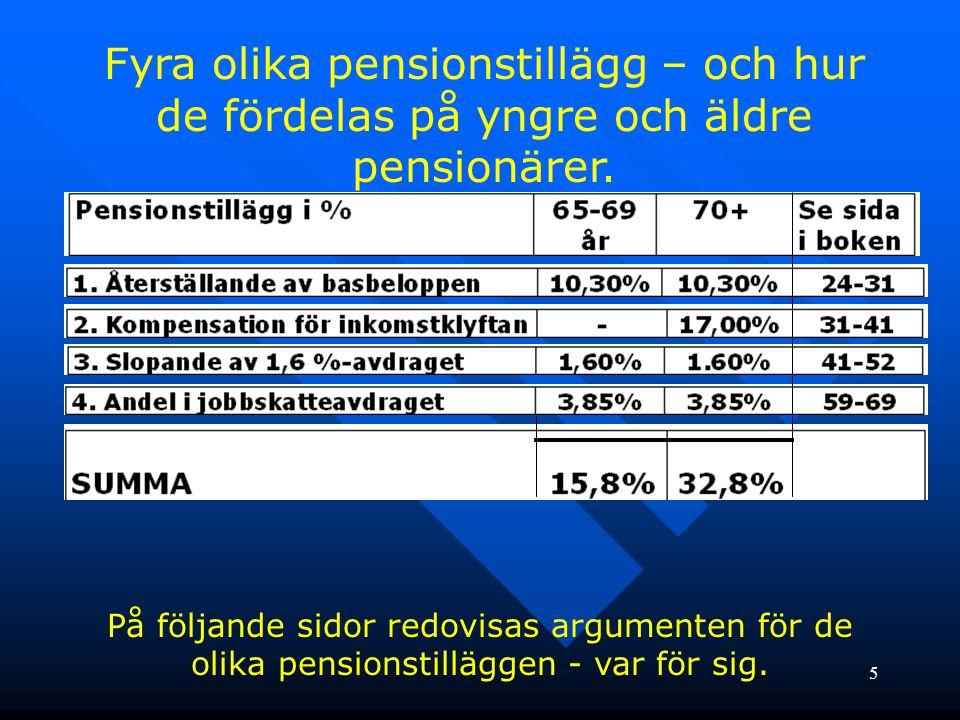 5 Fyra olika pensionstillägg – och hur de fördelas på yngre och äldre pensionärer. På följande sidor redovisas argumenten för de olika pensionstillägg