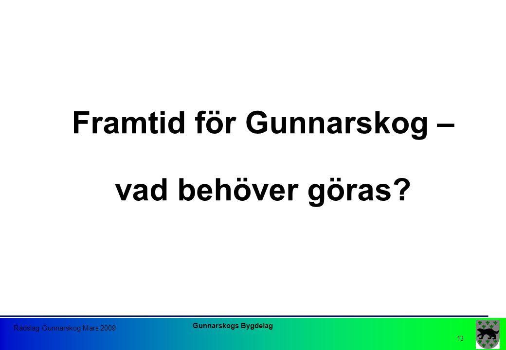Gunnarskogs Bygdelag Rådslag Gunnarskog Mars 2009 13 Framtid för Gunnarskog – vad behöver göras?