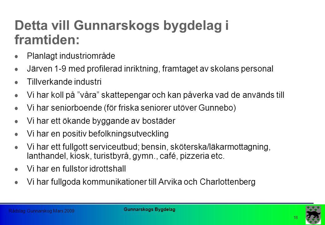 Gunnarskogs Bygdelag Rådslag Gunnarskog Mars 2009 18 Detta vill Gunnarskogs bygdelag i framtiden:  Planlagt industriområde  Järven 1-9 med profilera