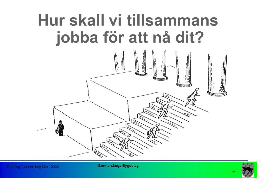 Gunnarskogs Bygdelag Rådslag Gunnarskog Mars 2009 21 Hur skall vi tillsammans jobba för att nå dit?
