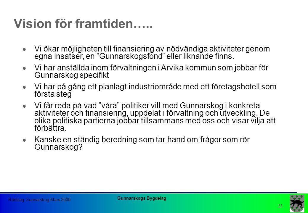 Gunnarskogs Bygdelag Rådslag Gunnarskog Mars 2009 23 Vision för framtiden…..  Vi ökar möjligheten till finansiering av nödvändiga aktiviteter genom e