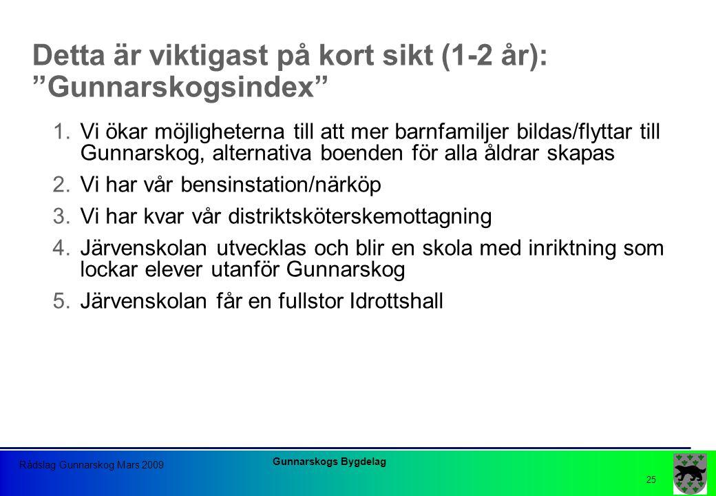 """Gunnarskogs Bygdelag Rådslag Gunnarskog Mars 2009 25 Detta är viktigast på kort sikt (1-2 år): """"Gunnarskogsindex"""" 1.Vi ökar möjligheterna till att mer"""