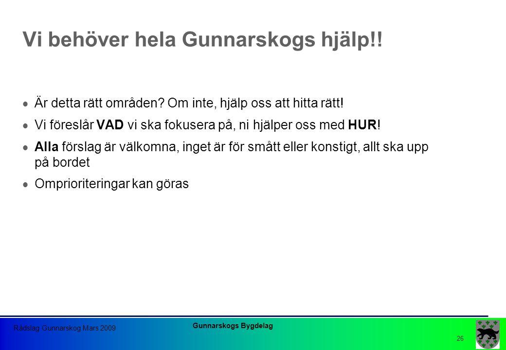Gunnarskogs Bygdelag Rådslag Gunnarskog Mars 2009 26 Vi behöver hela Gunnarskogs hjälp!!  Är detta rätt områden? Om inte, hjälp oss att hitta rätt! 