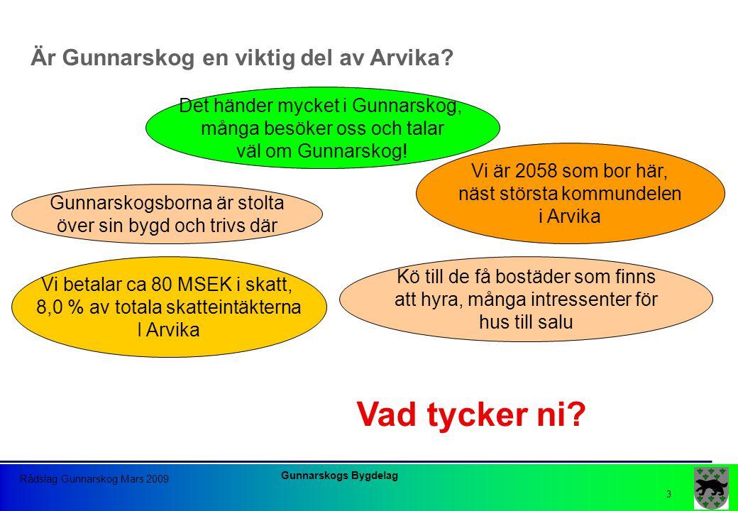 Gunnarskogs Bygdelag Rådslag Gunnarskog Mars 2009 3 Är Gunnarskog en viktig del av Arvika? Vi betalar ca 80 MSEK i skatt, 8,0 % av totala skatteintäkt