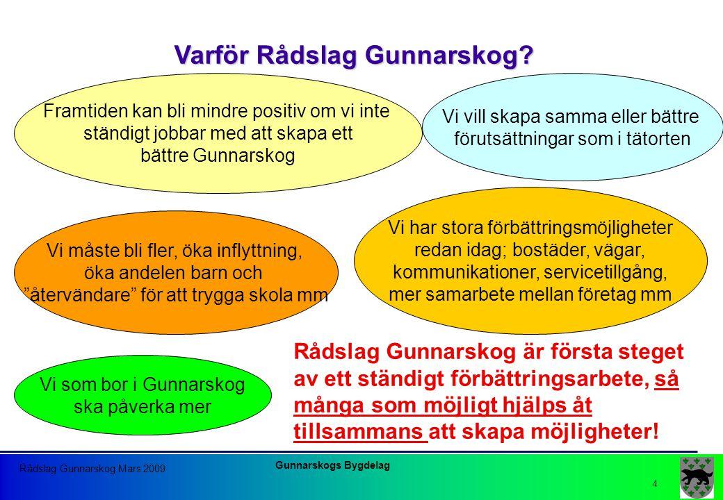 Gunnarskogs Bygdelag Rådslag Gunnarskog Mars 2009 4 Varför Rådslag Gunnarskog? Framtiden kan bli mindre positiv om vi inte ständigt jobbar med att ska