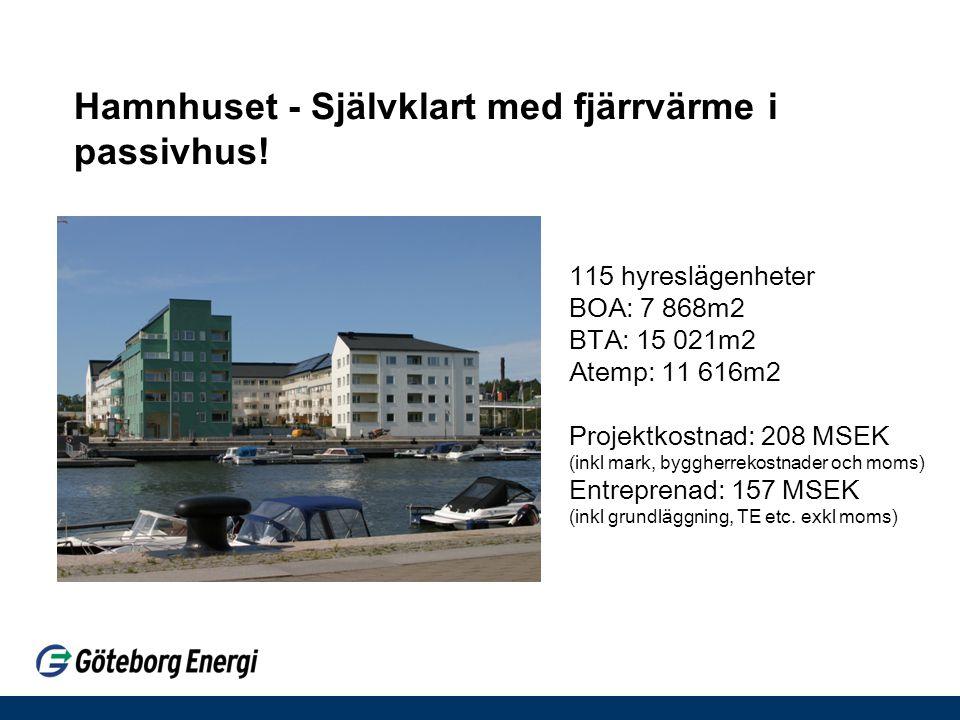 Effektsmart byggnad FJÄRR- VÄRME Korttidslager i byggnadernas termiska massa Ladda byggnader med spillvärme.