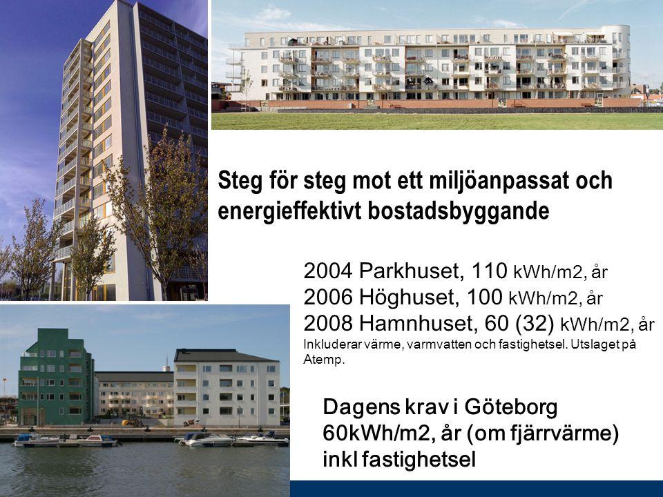 Steg för steg mot ett miljöanpassat och energieffektivt bostadsbyggande 2004 Parkhuset, 110 kWh/m2, år 2006 Höghuset, 100 kWh/m2, år 2008 Hamnhuset, 6