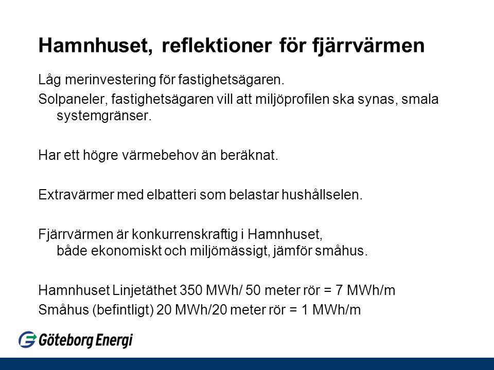 Fjärrvärmen utvecklas genom samarbete med våra kunder TACK Kontakta Charlotte Reidhav, Charlotte.reidhav@goteborgenergi.se