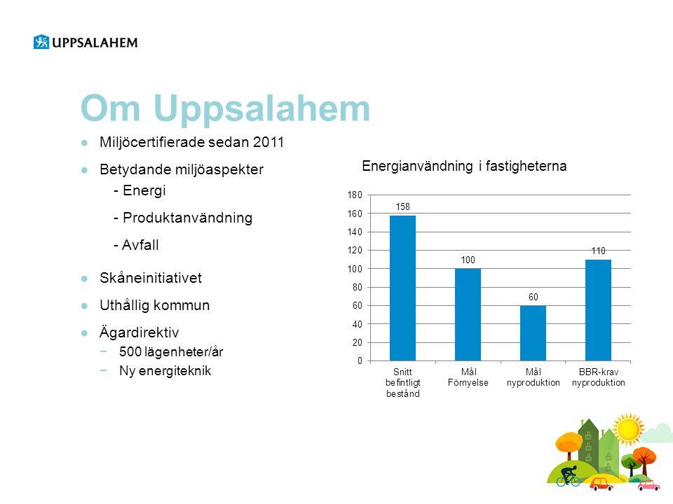 Om Uppsalahem ●Miljöcertifierade sedan 2011 ●Betydande miljöaspekter - Energi - Produktanvändning - Avfall ●Skåneinitiativet ●Uthållig kommun ●Ägardir