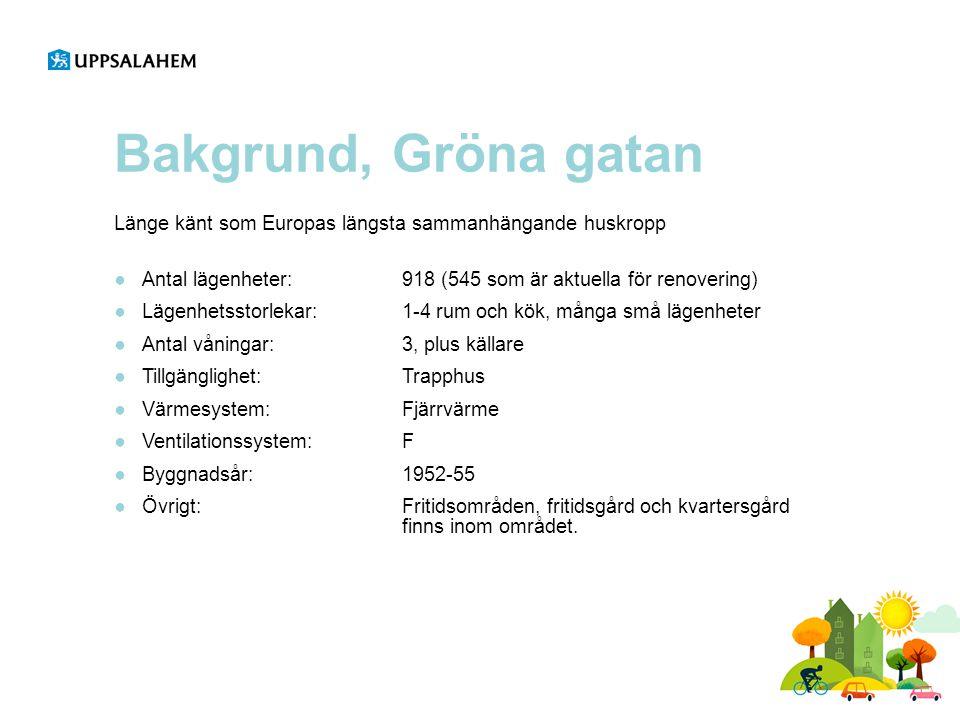 Bakgrund, Gröna gatan Länge känt som Europas längsta sammanhängande huskropp ●Antal lägenheter: 918 (545 som är aktuella för renovering) ●Lägenhetssto