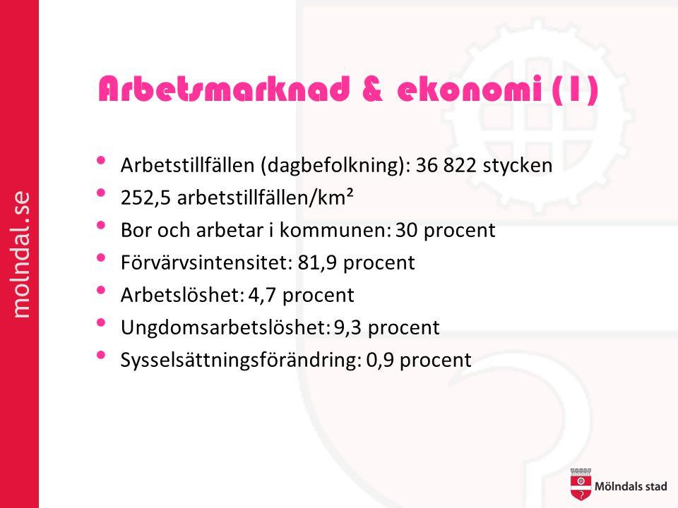 Arbetsmarknad & ekonomi (1) • Arbetstillfällen (dagbefolkning): 36 822 stycken • 252,5 arbetstillfällen/km² • Bor och arbetar i kommunen: 30 procent •