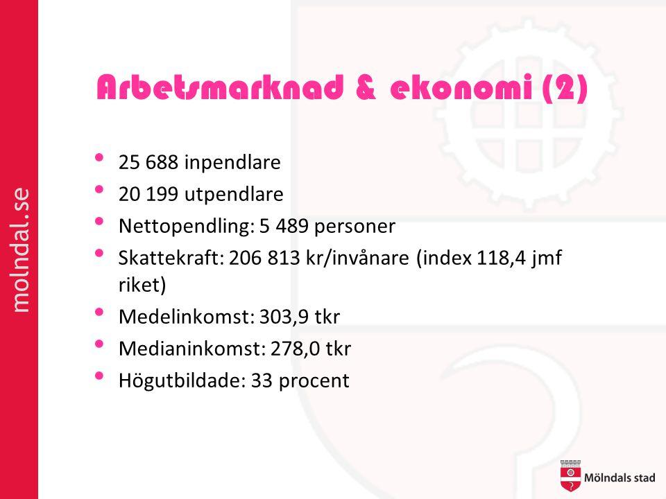 molndal.se Arbetsmarknad & ekonomi (2) • 25 688 inpendlare • 20 199 utpendlare • Nettopendling: 5 489 personer • Skattekraft: 206 813 kr/invånare (ind