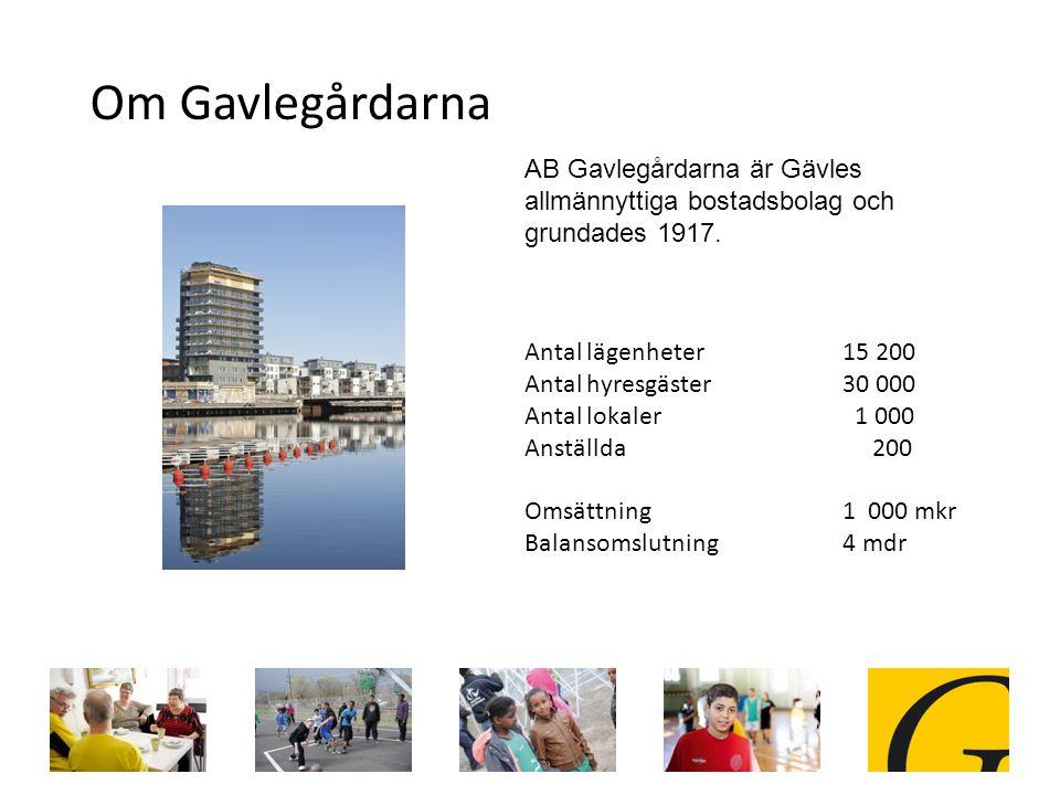 Antal lägenheter15 200 Antal hyresgäster30 000 Antal lokaler 1 000 Anställda 200 Omsättning1 000 mkr Balansomslutning4 mdr AB Gavlegårdarna är Gävles allmännyttiga bostadsbolag och grundades 1917.
