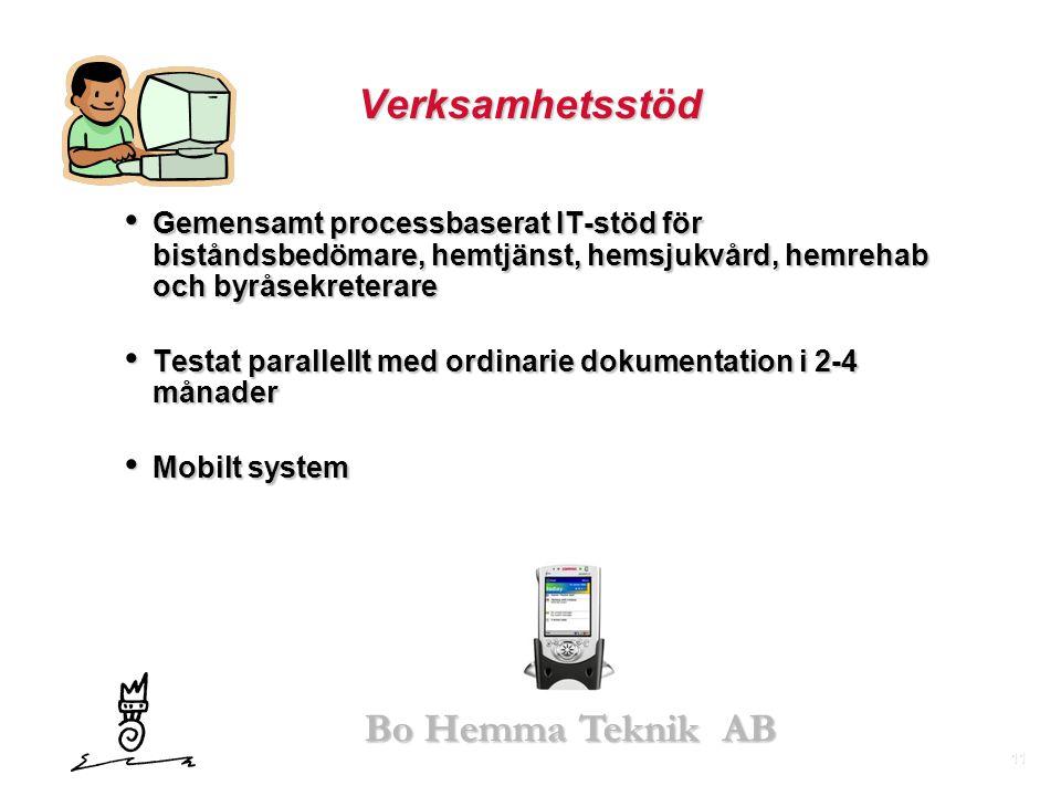 11 Bo Hemma Teknik AB Verksamhetsstöd • Gemensamt processbaserat IT-stöd för biståndsbedömare, hemtjänst, hemsjukvård, hemrehab och byråsekreterare •