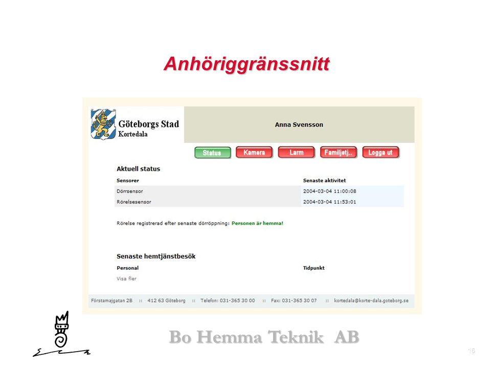 16 Bo Hemma Teknik AB Anhöriggränssnitt