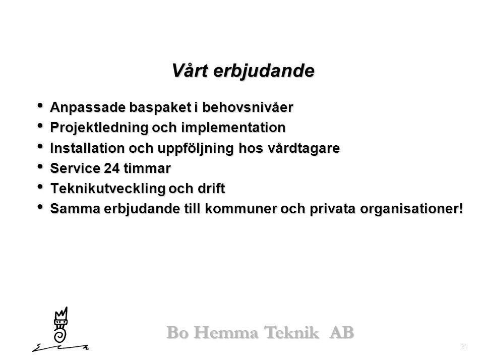 21 Bo Hemma Teknik AB Vårt erbjudande • Anpassade baspaket i behovsnivåer • Projektledning och implementation • Installation och uppföljning hos vårdt