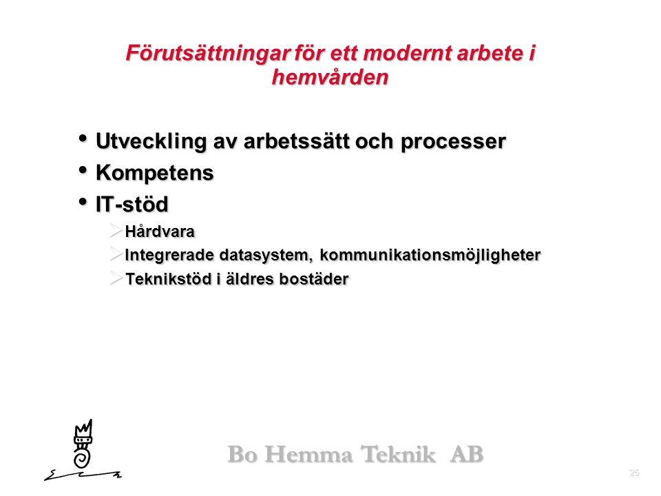25 Bo Hemma Teknik AB Förutsättningar för ett modernt arbete i hemvården • Utveckling av arbetssätt och processer • Kompetens • IT-stöd  Hårdvara  I