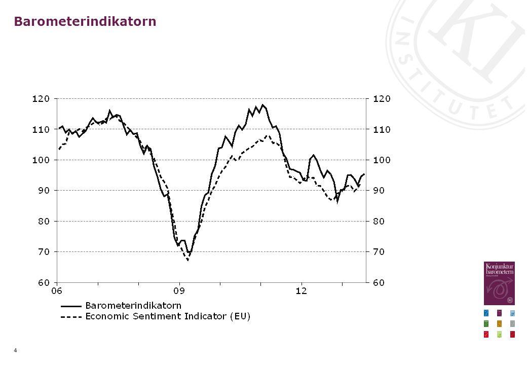 Konjunkturbarometern Företag KONJUNKTURBAROMETERN 25 juli 2013 ROGER KNUDSEN