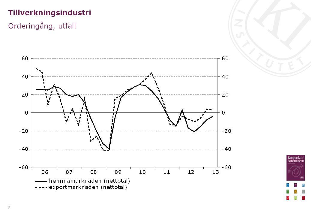 Konjunkturbarometern Hushåll KONJUNKTURBAROMETERN 25 juli 2013 ROGER KNUDSEN