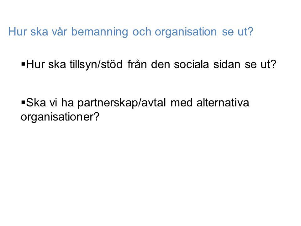 Hur ska vår bemanning och organisation se ut.  Hur ska tillsyn/stöd från den sociala sidan se ut.