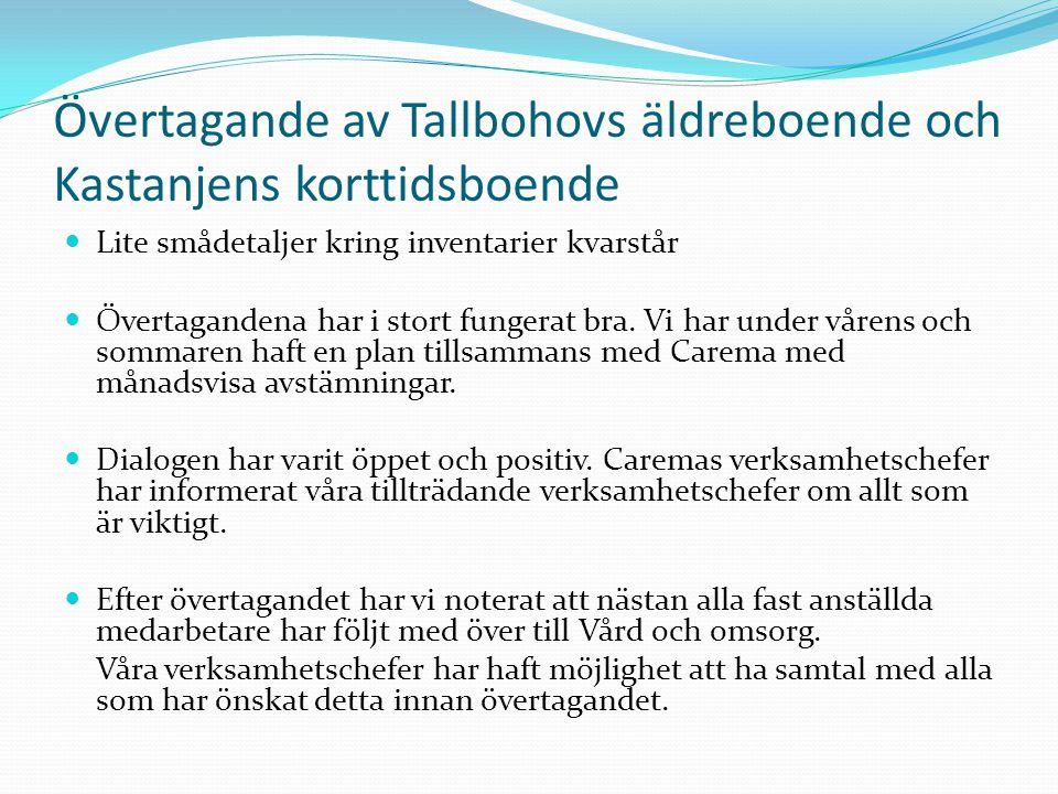 Övertagande av Tallbohovs äldreboende och Kastanjens korttidsboende  Lite smådetaljer kring inventarier kvarstår  Övertagandena har i stort fungerat bra.