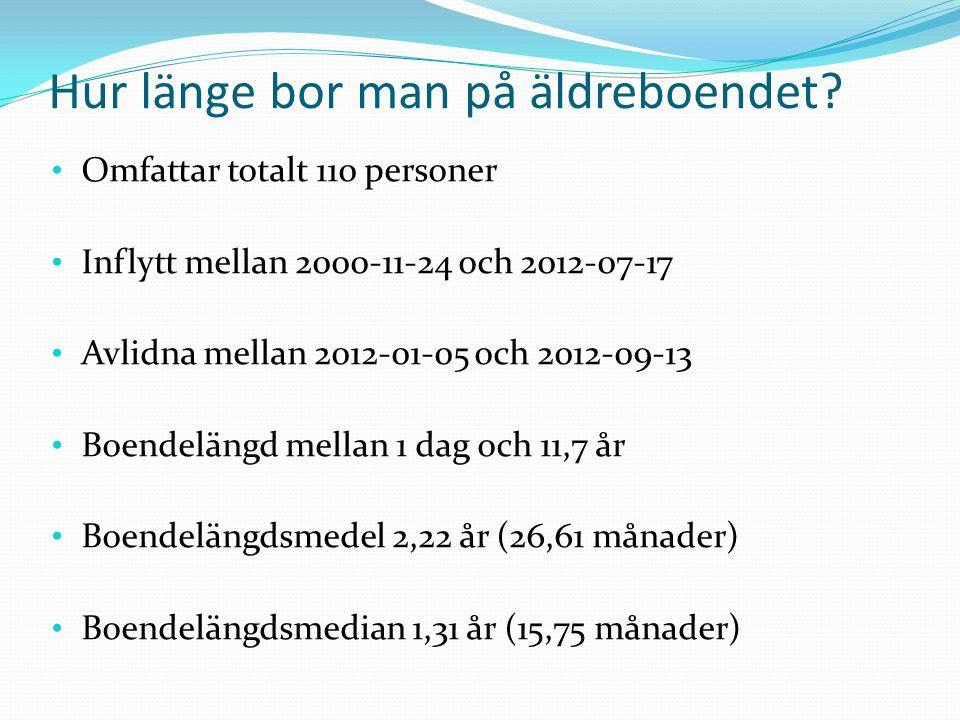 Hur länge bor man på äldreboendet.