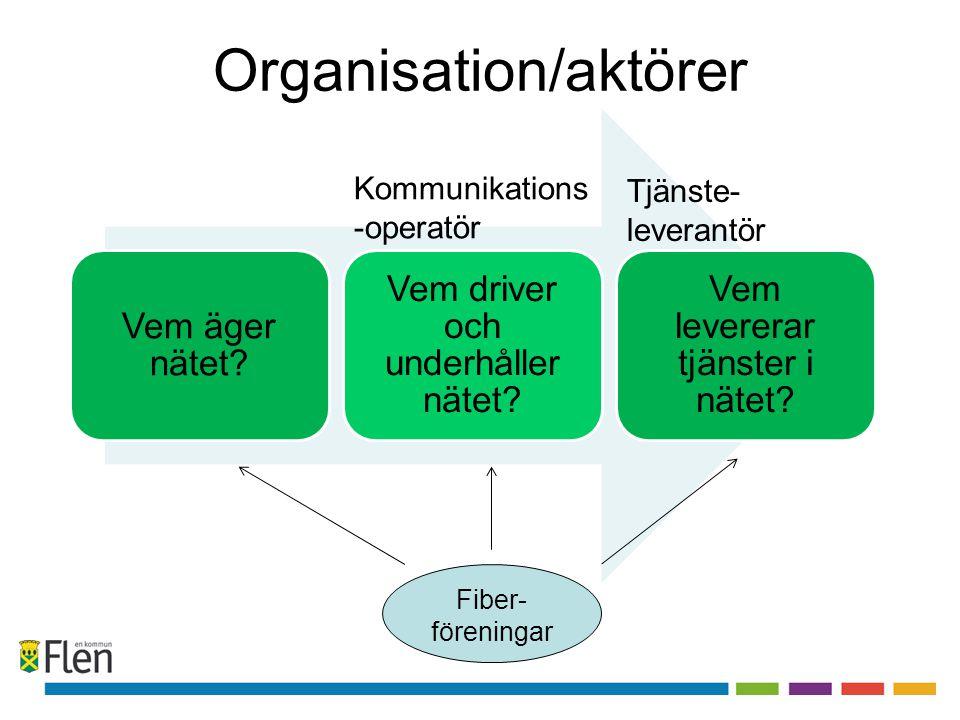 Flen Fibernät Blå linje = luftledning Röd linje = markförlagt Sparreholm