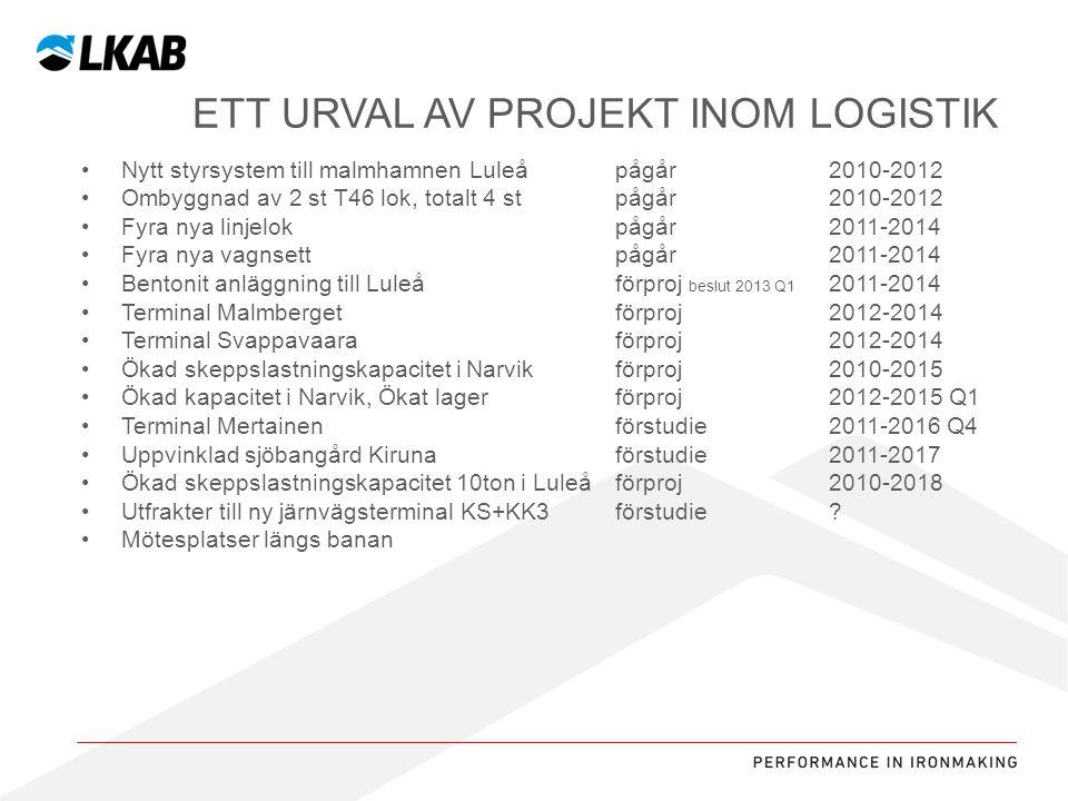 Sv ETT URVAL AV PROJEKT INOM LOGISTIK •Nytt styrsystem till malmhamnen Luleåpågår2010-2012 •Ombyggnad av 2 st T46 lok, totalt 4 stpågår2010-2012 •Fyra