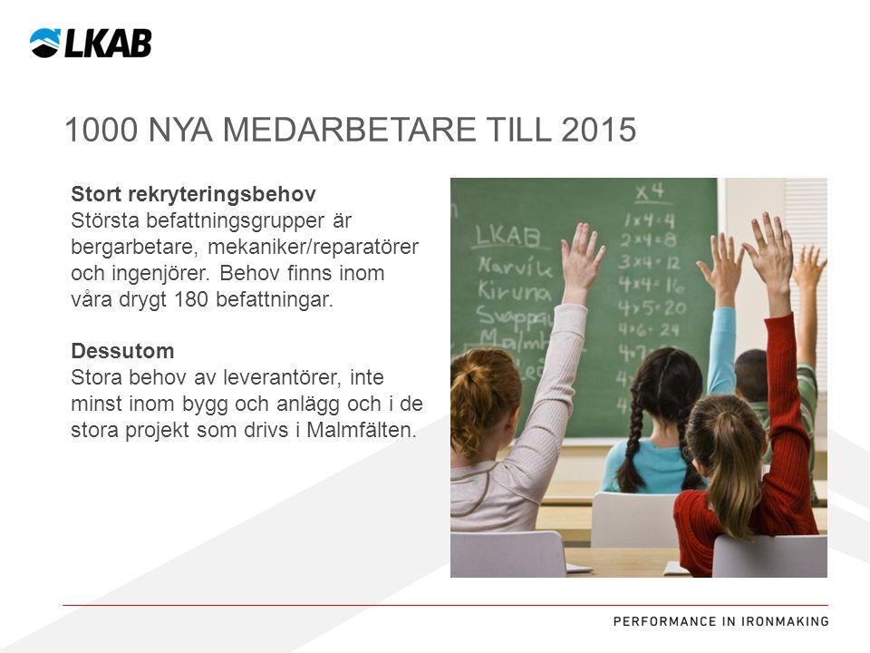 Sv 1000 NYA MEDARBETARE TILL 2015 Stort rekryteringsbehov Största befattningsgrupper är bergarbetare, mekaniker/reparatörer och ingenjörer. Behov finn