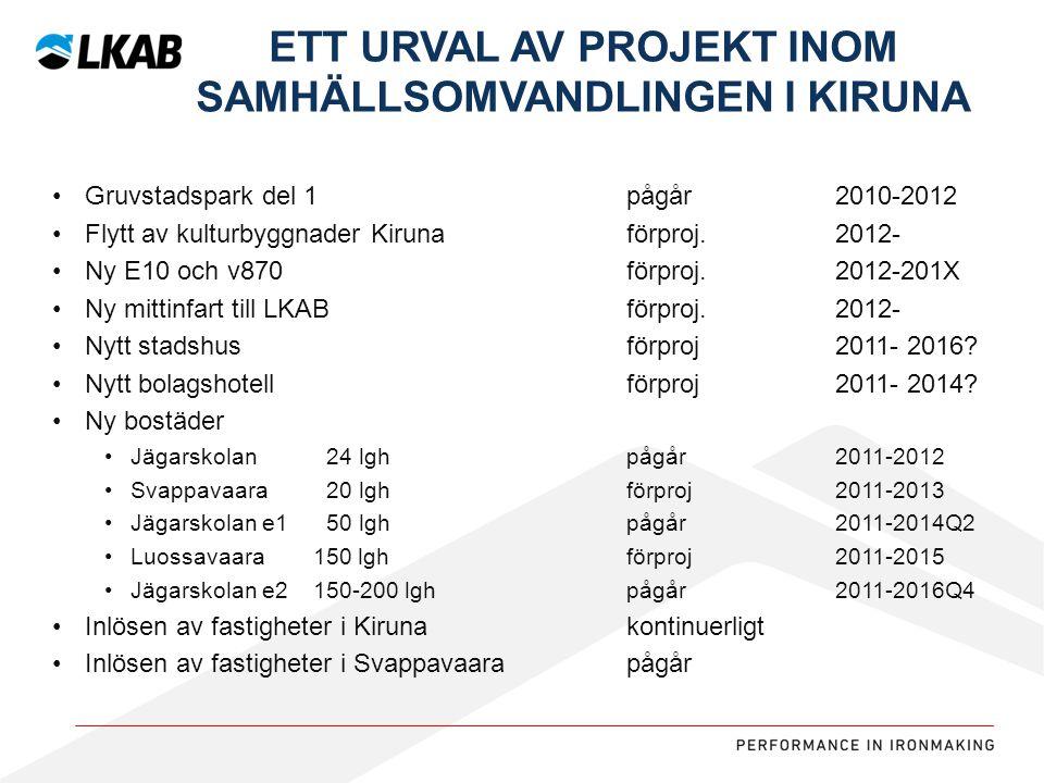Sv •Gruvstadspark del 1pågår2010-2012 •Flytt av kulturbyggnader Kirunaförproj.2012- •Ny E10 och v870förproj.2012-201X •Ny mittinfart till LKAB förproj
