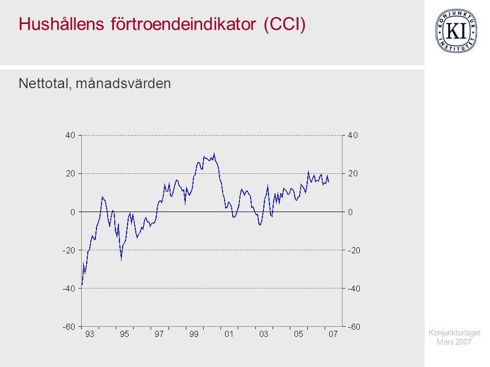 Konjunkturläget Mars 2007 Hushållens förtroendeindikator (CCI) Nettotal, månadsvärden