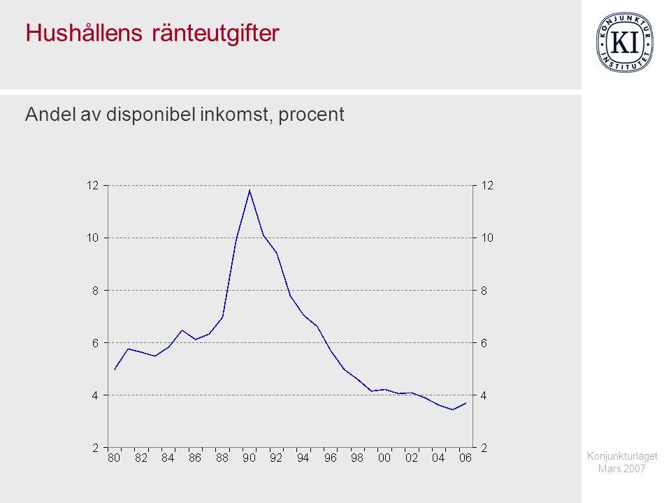 Konjunkturläget Mars 2007 Hushållens ränteutgifter Andel av disponibel inkomst, procent