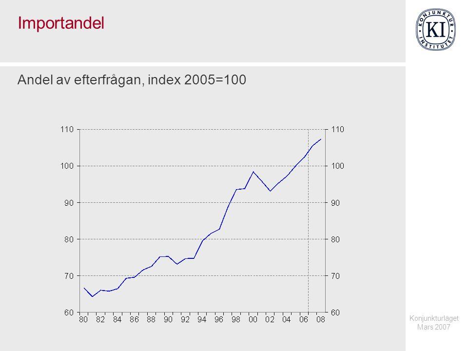 Konjunkturläget Mars 2007 Importandel Andel av efterfrågan, index 2005=100