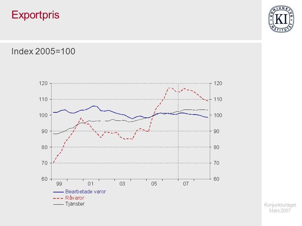 Konjunkturläget Mars 2007 Exportpris Index 2005=100