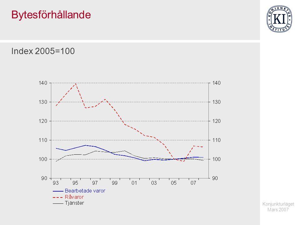 Konjunkturläget Mars 2007 Bytesförhållande Index 2005=100
