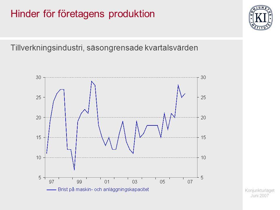 Konjunkturläget Juni 2007 Hinder för företagens produktion Tillverkningsindustri, säsongrensade kvartalsvärden
