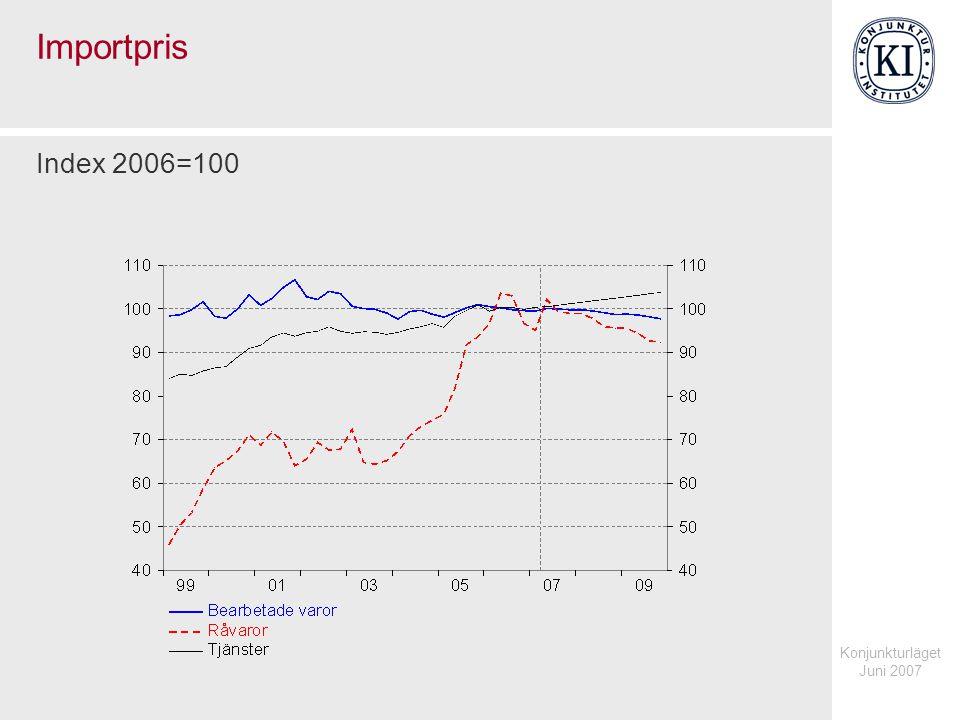 Konjunkturläget Juni 2007 Importpris Index 2006=100