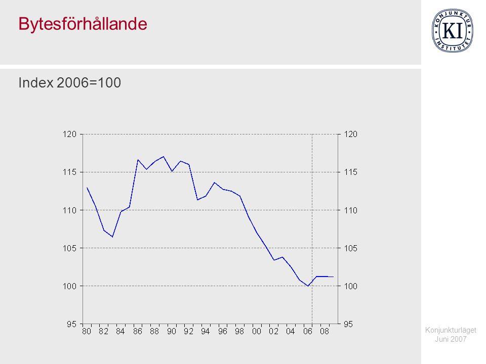 Konjunkturläget Juni 2007 Bytesförhållande Index 2006=100