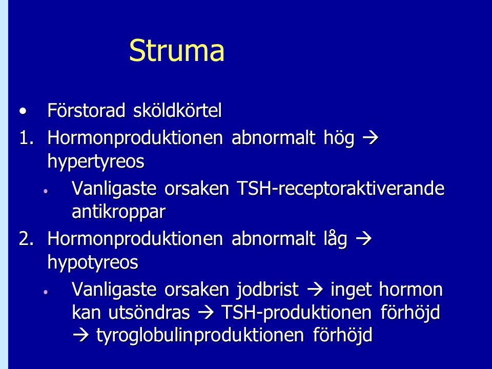 Struma •Förstorad sköldkörtel 1.Hormonproduktionen abnormalt hög  hypertyreos • Vanligaste orsaken TSH-receptoraktiverande antikroppar 2.Hormonproduk