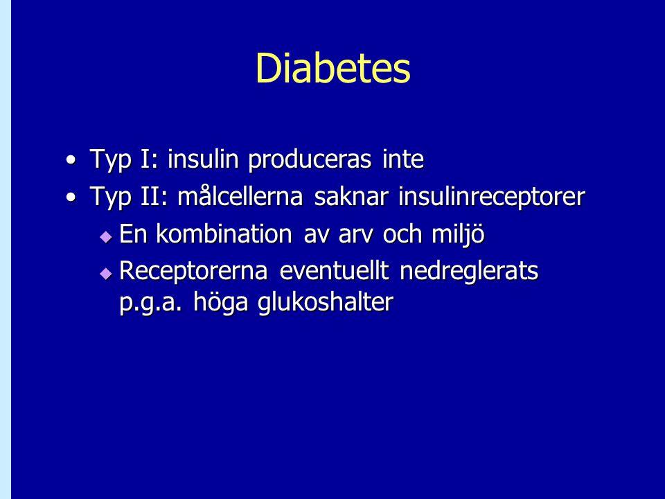 Diabetes •Typ I: insulin produceras inte •Typ II: målcellerna saknar insulinreceptorer  En kombination av arv och miljö  Receptorerna eventuellt ned