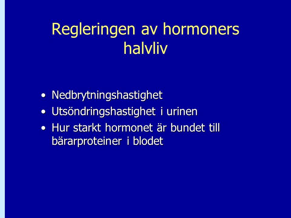 Regleringen av hormoners halvliv •Nedbrytningshastighet •Utsöndringshastighet i urinen •Hur starkt hormonet är bundet till bärarproteiner i blodet