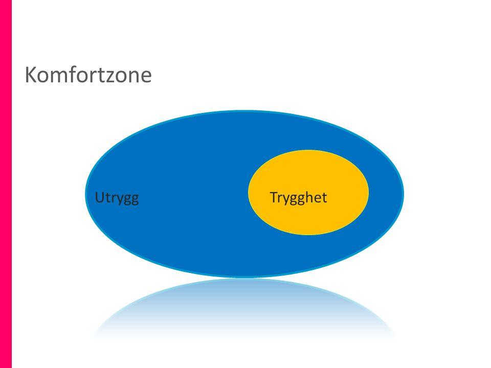 TrygghetUtrygg Komfortzone