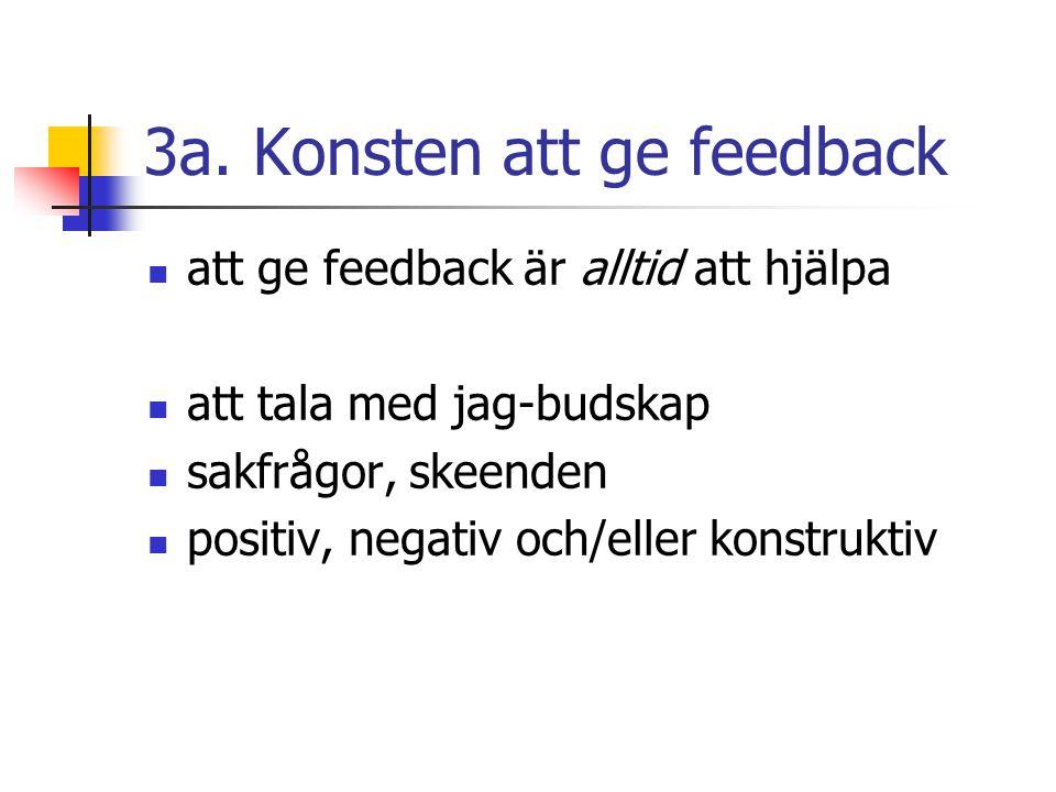 3a. Konsten att ge feedback  att ge feedback är alltid att hjälpa  att tala med jag-budskap  sakfrågor, skeenden  positiv, negativ och/eller konst