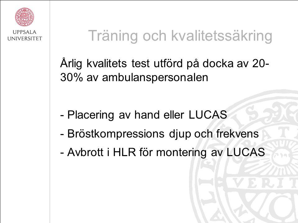 Träning och kvalitetssäkring Årlig kvalitets test utförd på docka av 20- 30% av ambulanspersonalen - Placering av hand eller LUCAS - Bröstkompressions