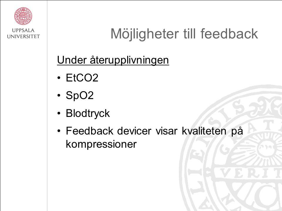 Möjligheter till feedback Under återupplivningen •EtCO2 •SpO2 •Blodtryck •Feedback devicer visar kvaliteten på kompressioner