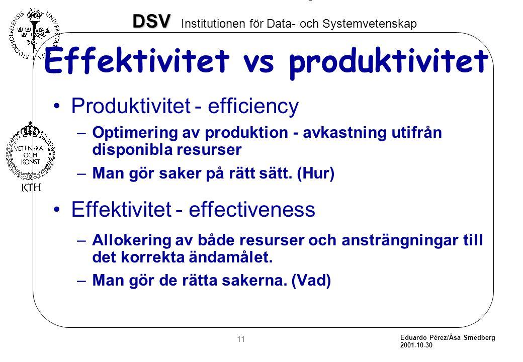 Eduardo Pérez/Åsa Smedberg 2001-10-30 11 DSV DSV Institutionen för Data- och Systemvetenskap Effektivitet vs produktivitet •Produktivitet - efficiency